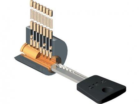 Mechanická platforma Mul-T-Lock 7X7